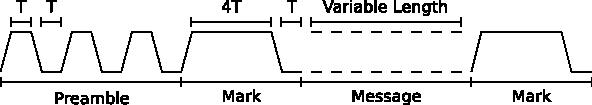 rako-protocol-message